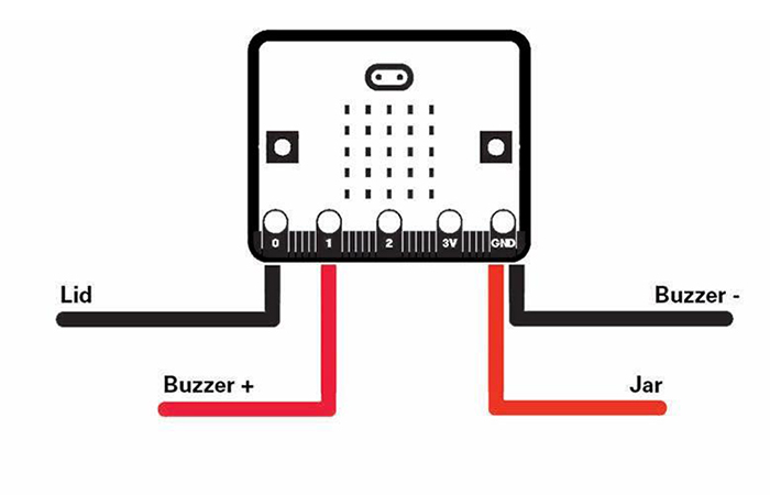 Illustration över koppling av BBC micro:bit