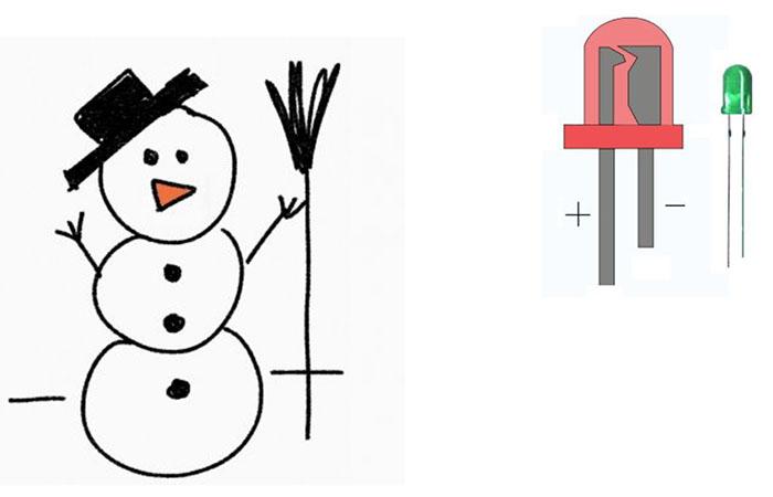 En ritad snögubbe med en ledlampa till höger
